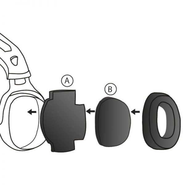 5 HYGIENE KITS FOR EARMUFFS